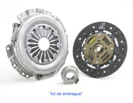 Kit de Embrague  Sachs